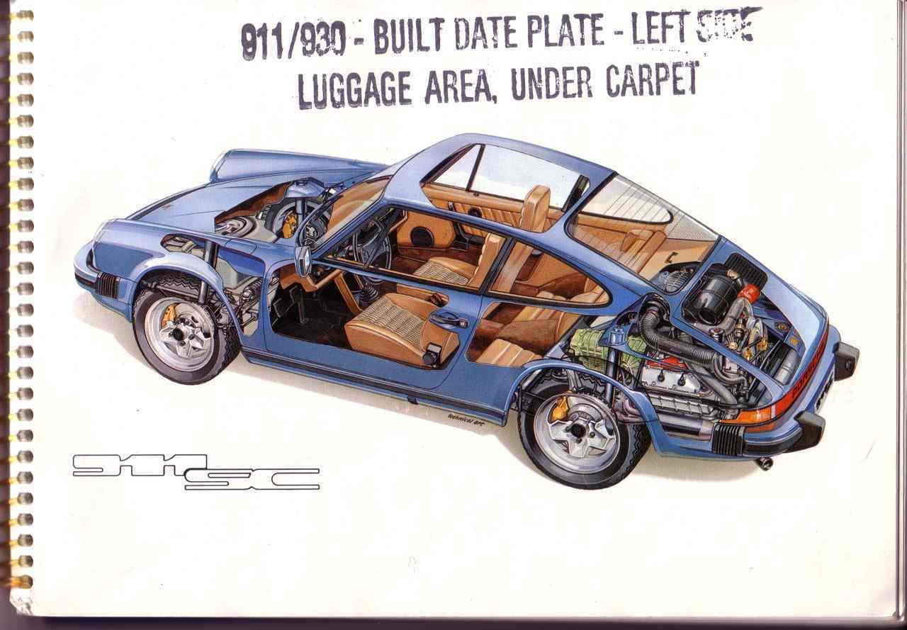 simon s porsche 911 sc site rh adelgigs com porsche 911 owners manual 2008 porsche 911 owners manual pdf download